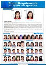 Se vad som gäller för foton för kinesiskt visum